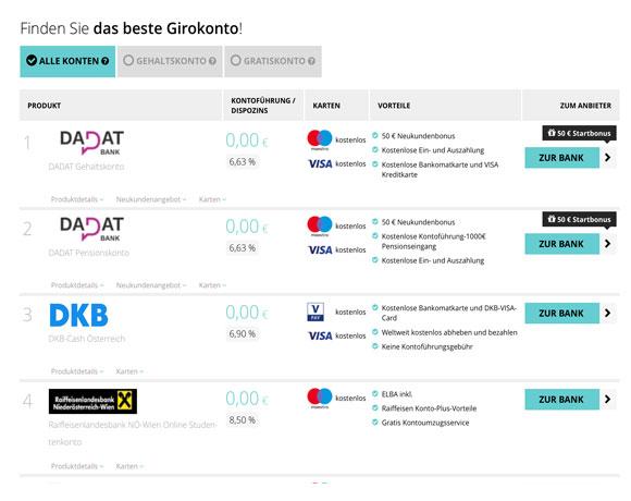 Bankenrechner zum Banken Vergleich